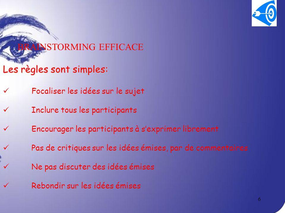 6 BRAINSTORMING EFFICACE Les règles sont simples: Focaliser les idées sur le sujet Inclure tous les participants Encourager les participants à s'expri