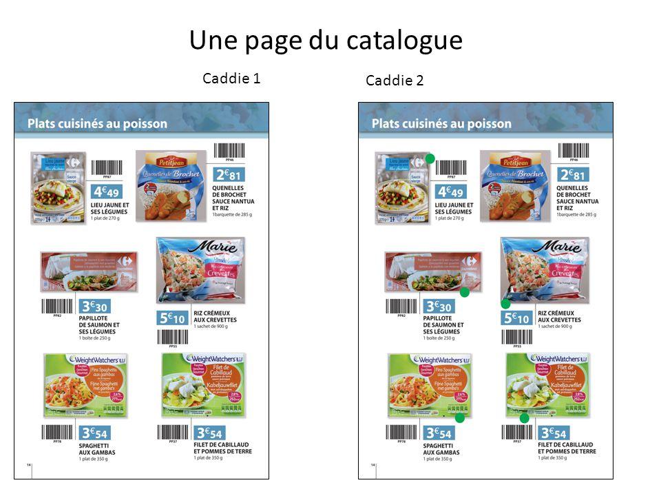 Une page du catalogue Caddie 1 Caddie 2