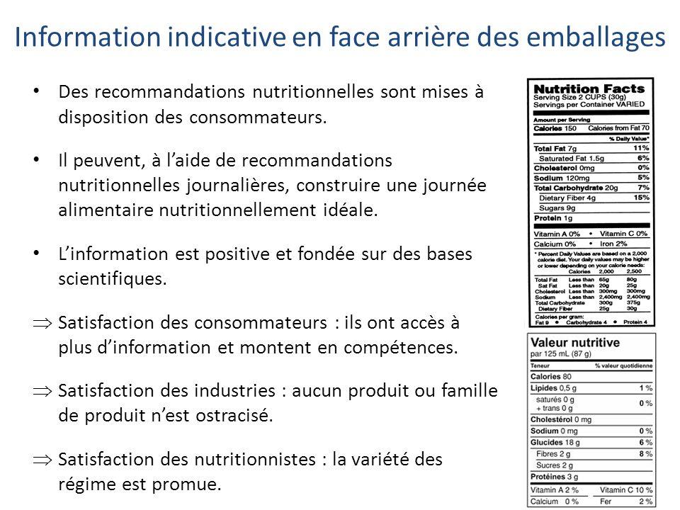 Information indicative en face arrière des emballages Des recommandations nutritionnelles sont mises à disposition des consommateurs.