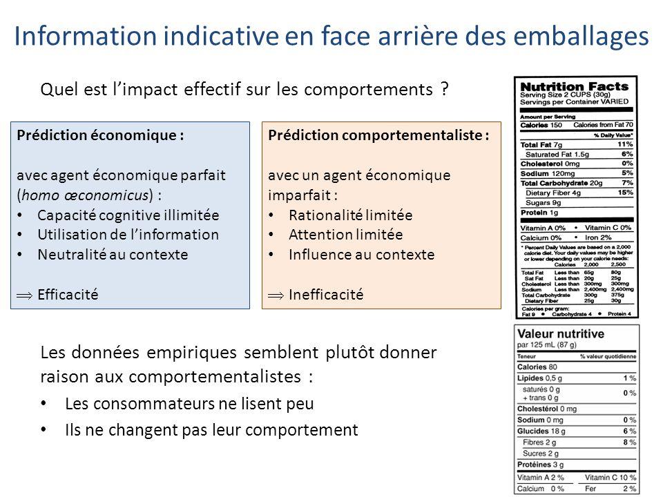 Information indicative en face arrière des emballages Quel est l'impact effectif sur les comportements .