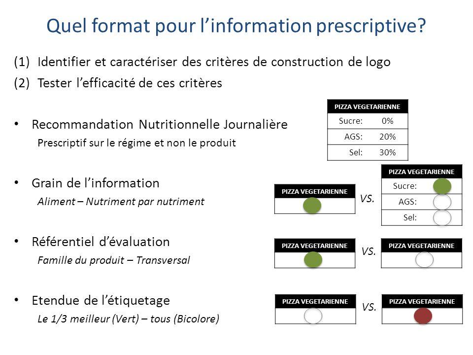 Quel format pour l'information prescriptive.