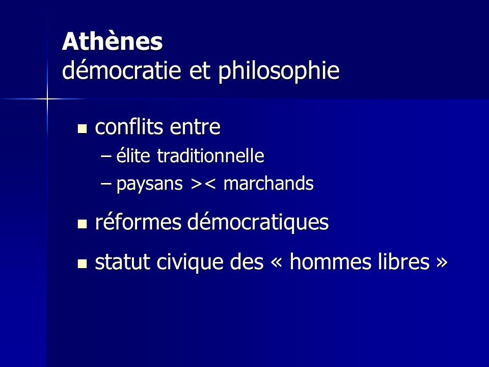conflits entre conflits entre –élite traditionnelle –paysans > < marchands réformes démocratiques réformes démocratiques statut civique des « hommes l