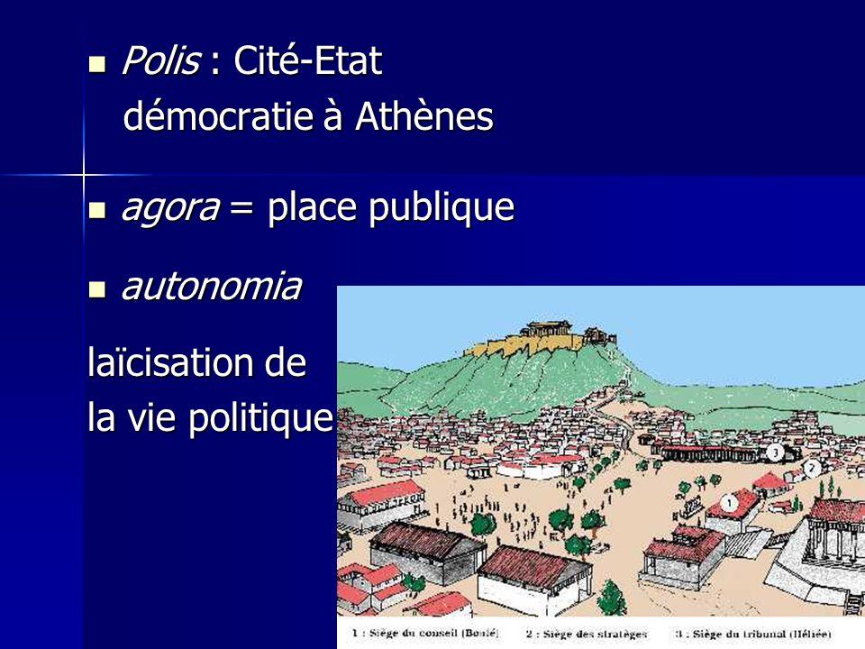 Polis : Cité-Etat Polis : Cité-Etat démocratie à Athènes démocratie à Athènes agora = place publique agora = place publique autonomia autonomia laïcis