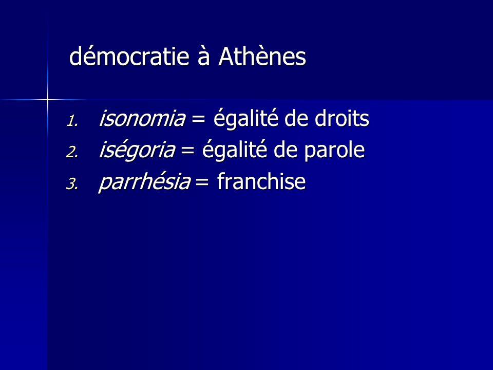 démocratie à Athènes démocratie à Athènes 1. isonomia = égalité de droits 2. iségoria = égalité de parole 3. parrhésia = franchise