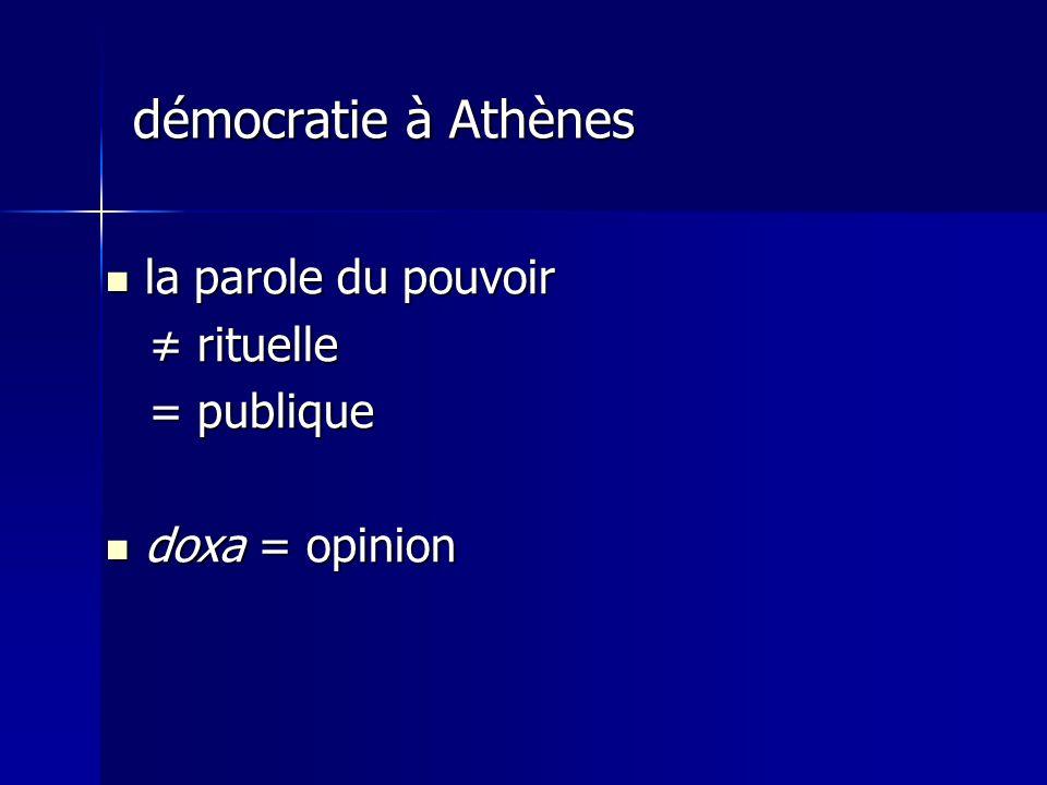 démocratie à Athènes la parole du pouvoir la parole du pouvoir ≠ rituelle ≠ rituelle = publique = publique doxa = opinion doxa = opinion