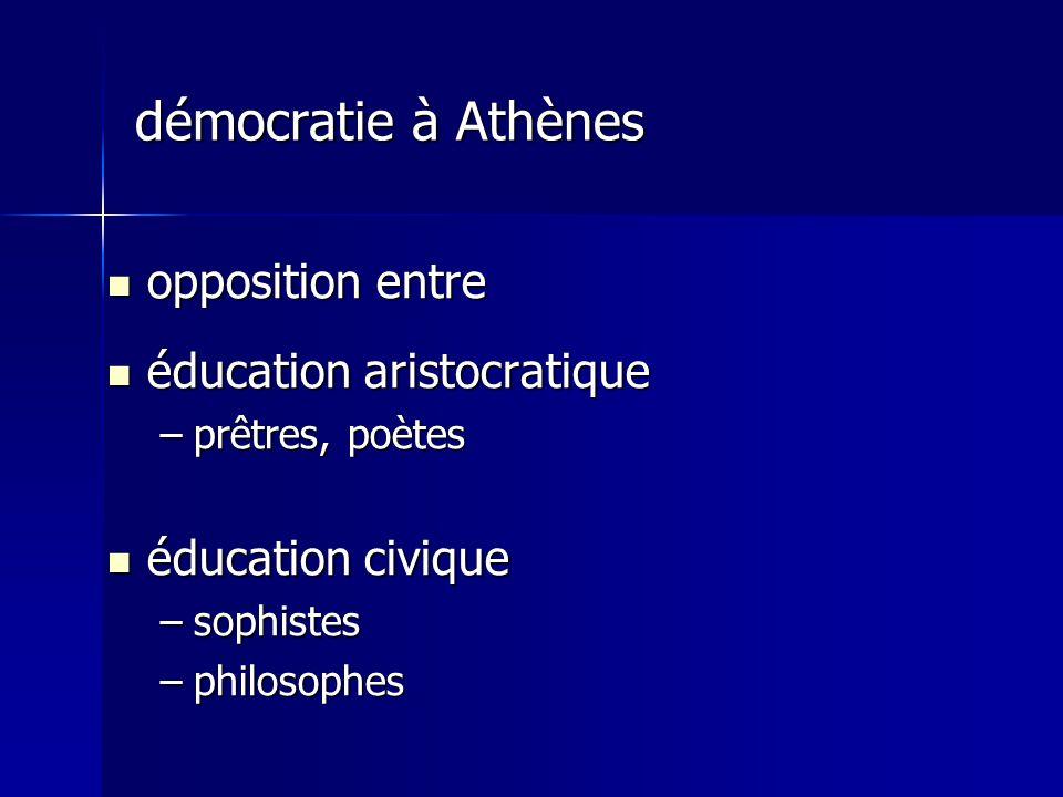 démocratie à Athènes opposition entre opposition entre éducation aristocratique éducation aristocratique –prêtres, poètes éducation civique éducation