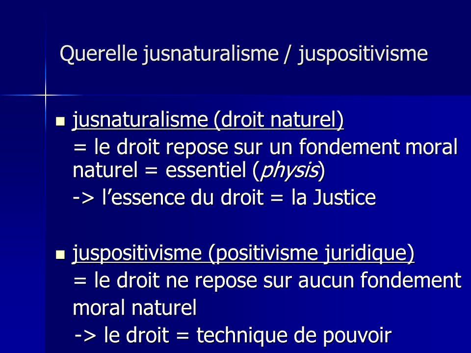 jusnaturalisme (droit naturel) jusnaturalisme (droit naturel) = le droit repose sur un fondement moral naturel = essentiel (physis) -> l'essence du dr