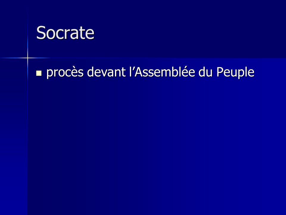 procès devant l'Assemblée du Peuple procès devant l'Assemblée du Peuple Socrate
