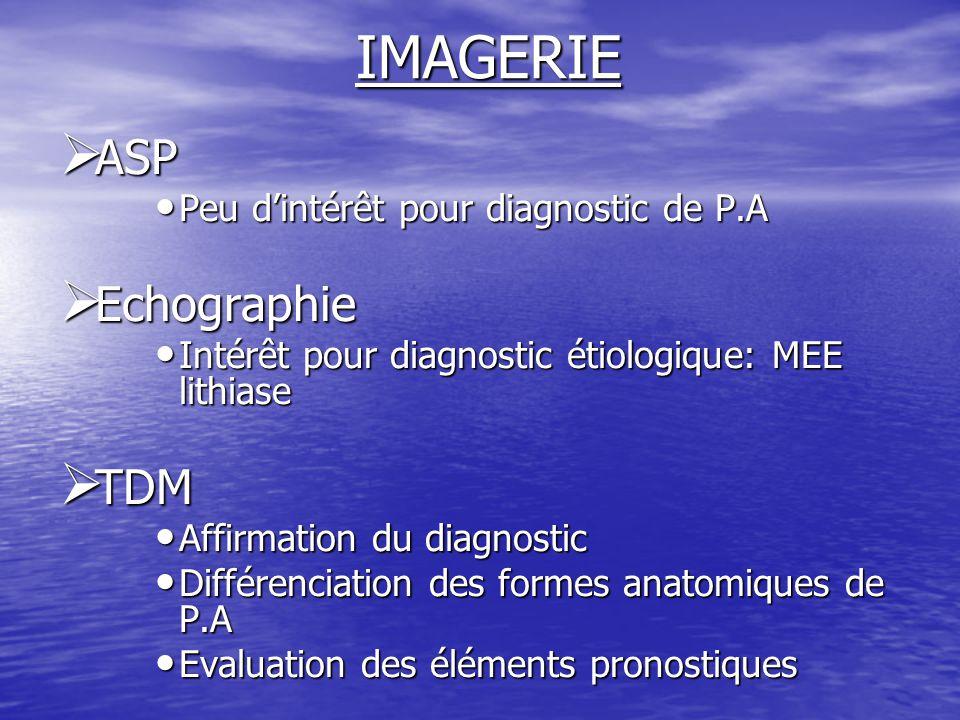 IMAGERIE  ASP Peu d'intérêt pour diagnostic de P.A Peu d'intérêt pour diagnostic de P.A  Echographie Intérêt pour diagnostic étiologique: MEE lithia
