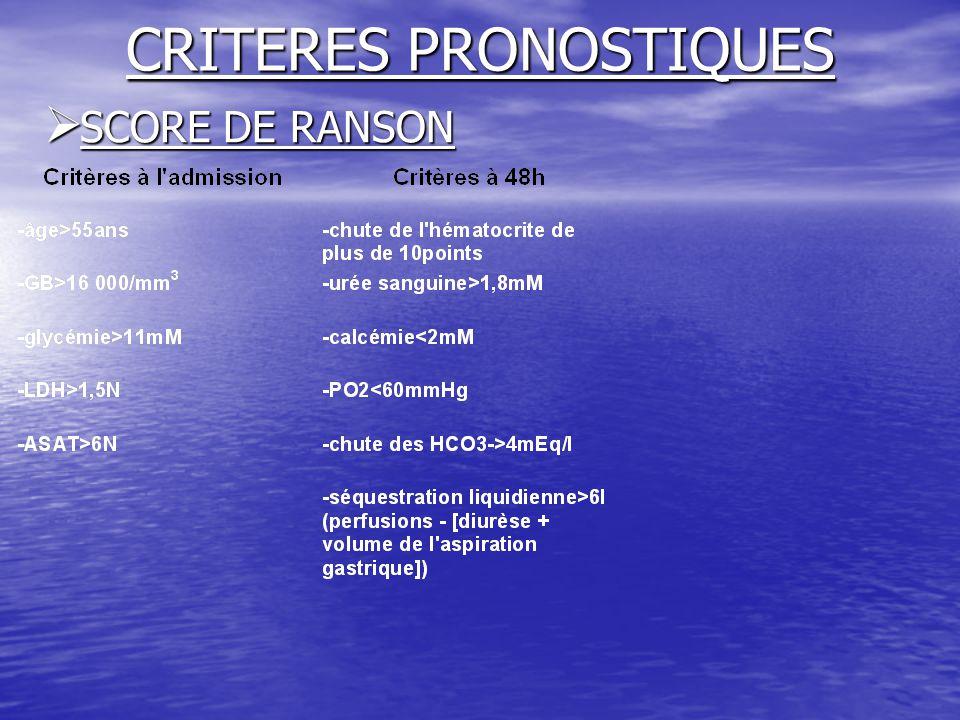 CRITERES PRONOSTIQUES  SCORE DE RANSON