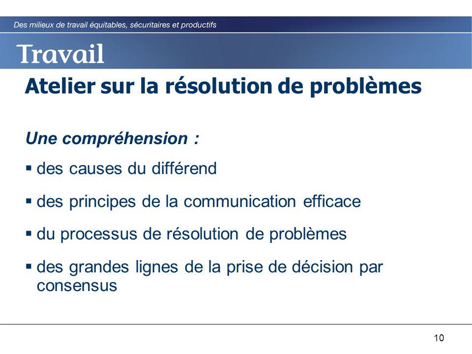 10 Atelier sur la résolution de problèmes Une compréhension :  des causes du différend  des principes de la communication efficace  du processus de