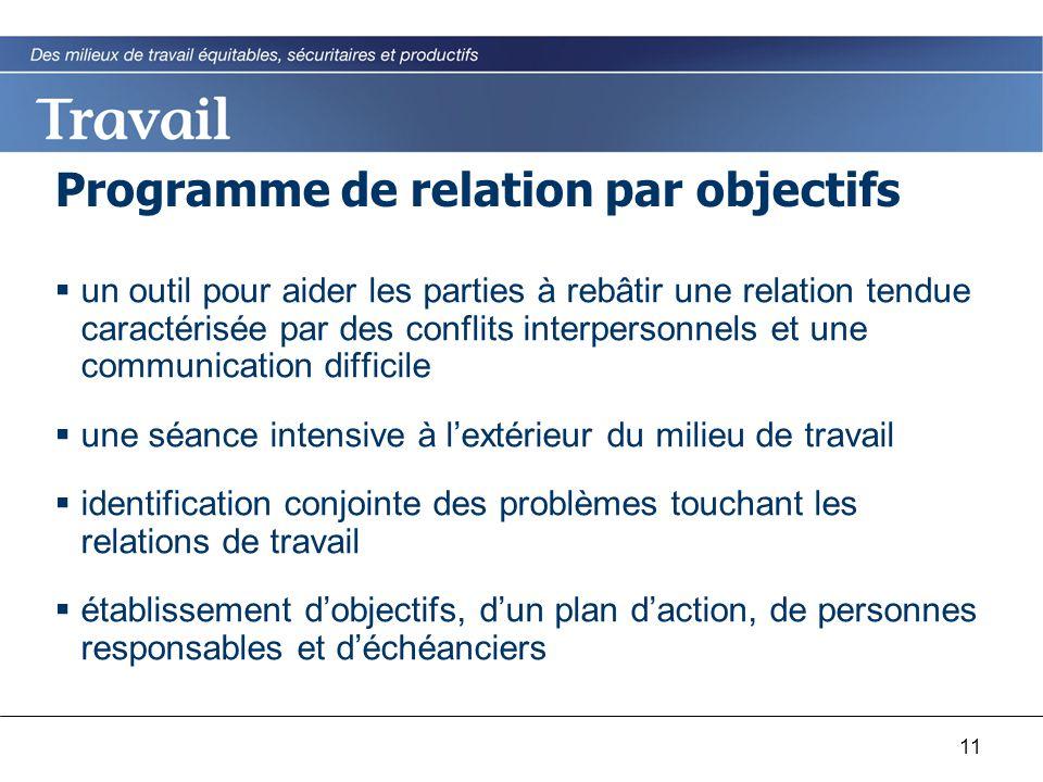 11 Programme de relation par objectifs  un outil pour aider les parties à rebâtir une relation tendue caractérisée par des conflits interpersonnels e