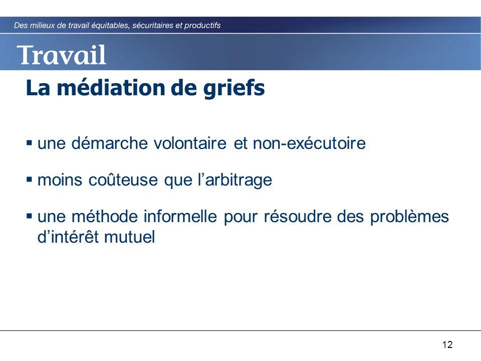 12 La médiation de griefs  une démarche volontaire et non-exécutoire  moins coûteuse que l'arbitrage  une méthode informelle pour résoudre des prob