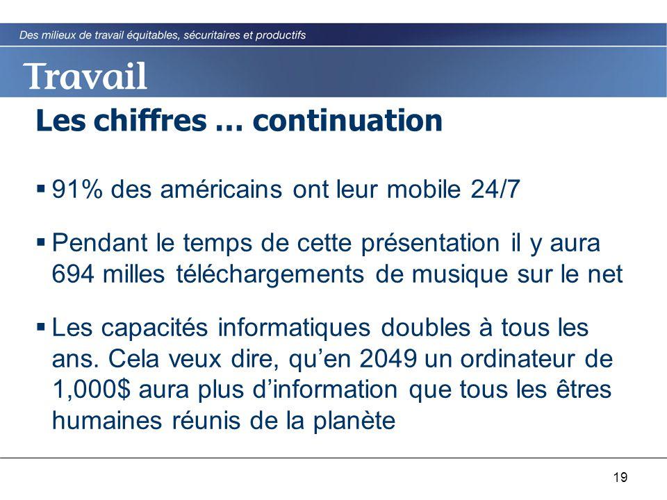 19 Les chiffres … continuation  91% des américains ont leur mobile 24/7  Pendant le temps de cette présentation il y aura 694 milles téléchargements
