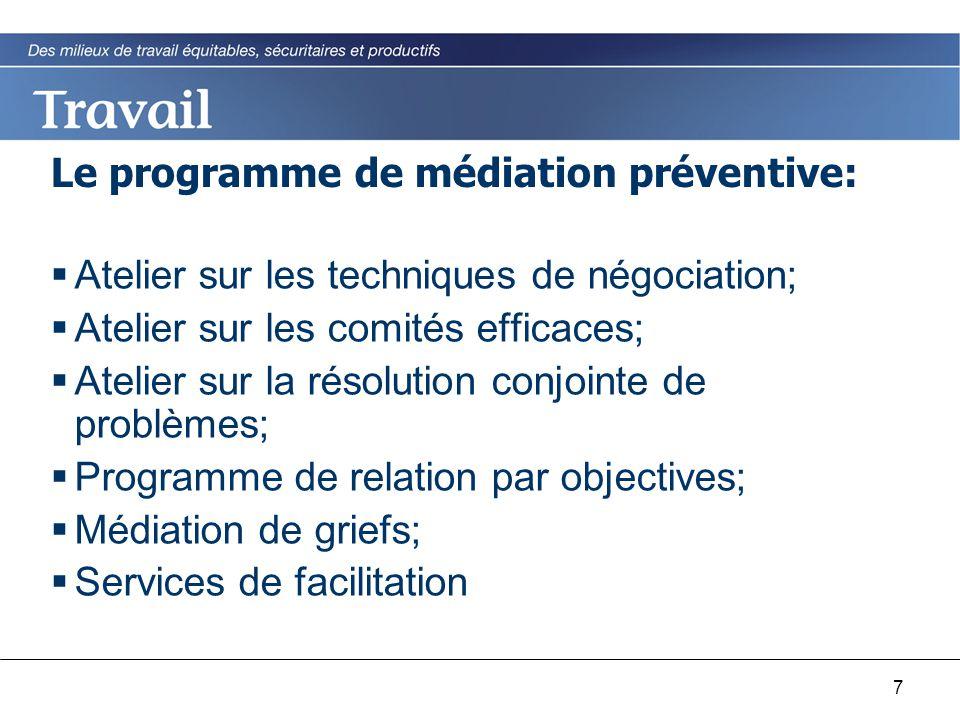 7 Le programme de médiation préventive:  Atelier sur les techniques de négociation;  Atelier sur les comités efficaces;  Atelier sur la résolution