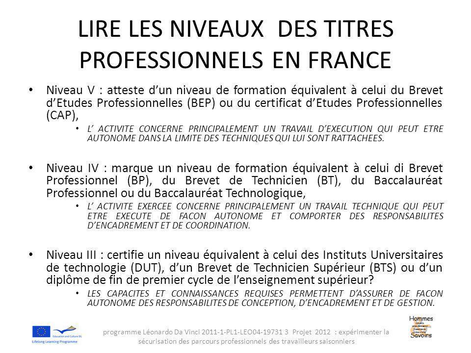 LIRE LES NIVEAUX DES TITRES PROFESSIONNELS EN FRANCE Niveau V : atteste d'un niveau de formation équivalent à celui du Brevet d'Etudes Professionnelles (BEP) ou du certificat d'Etudes Professionnelles (CAP), L' ACTIVITE CONCERNE PRINCIPALEMENT UN TRAVAIL D'EXECUTION QUI PEUT ETRE AUTONOME DANS LA LIMITE DES TECHNIQUES QUI LUI SONT RATTACHEES.