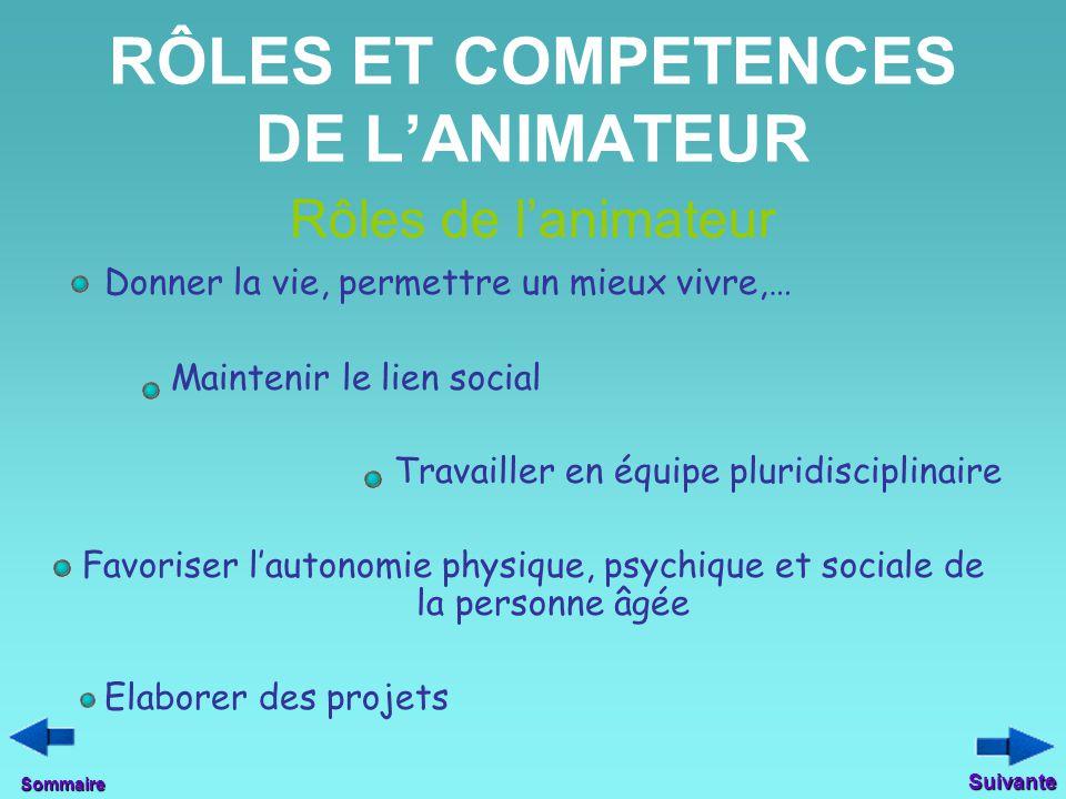 RÔLES ET COMPETENCES DE L'ANIMATEUR Rôles de l'animateur Donner la vie, permettre un mieux vivre,… Maintenir le lien social Travailler en équipe pluri