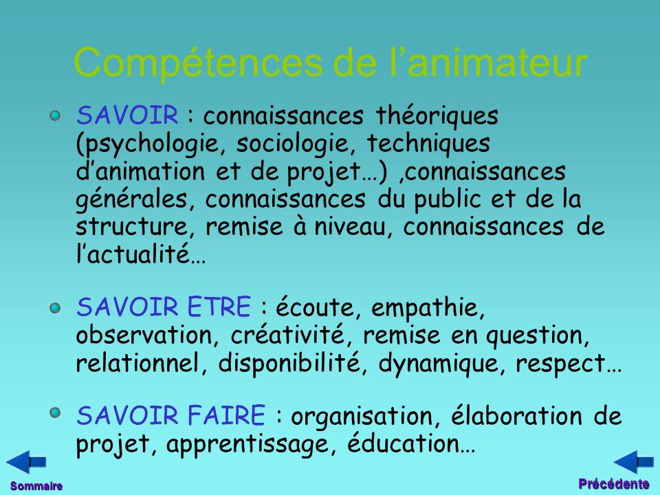 Compétences de l'animateur SAVOIR : connaissances théoriques (psychologie, sociologie, techniques d'animation et de projet…),connaissances générales,