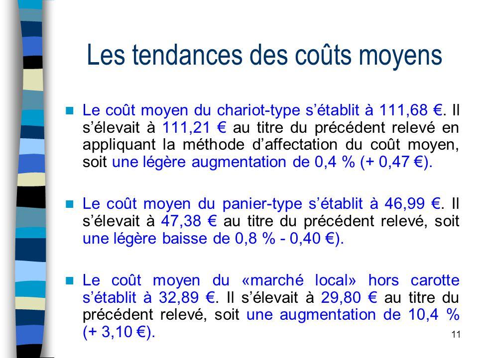 11 Les tendances des coûts moyens Le coût moyen du chariot-type s'établit à 111,68 €. Il s'élevait à 111,21 € au titre du précédent relevé en appliqua