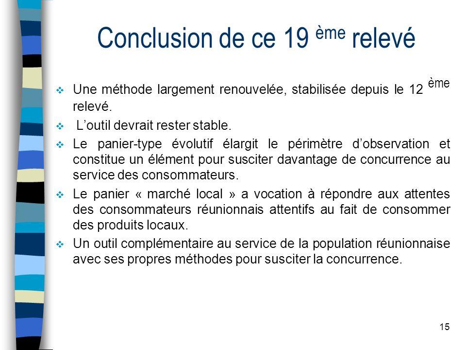 15 Conclusion de ce 19 ème relevé  Une méthode largement renouvelée, stabilisée depuis le 12 ème relevé.  L'outil devrait rester stable.  Le panier