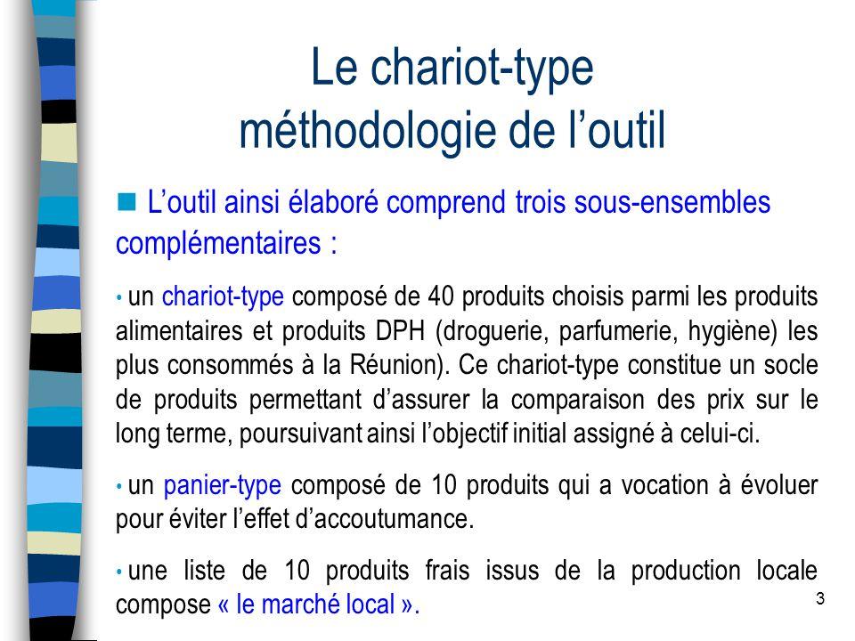 3 Le chariot-type méthodologie de l'outil L'outil ainsi élaboré comprend trois sous-ensembles complémentaires : un chariot-type composé de 40 produits choisis parmi les produits alimentaires et produits DPH (droguerie, parfumerie, hygiène) les plus consommés à la Réunion).