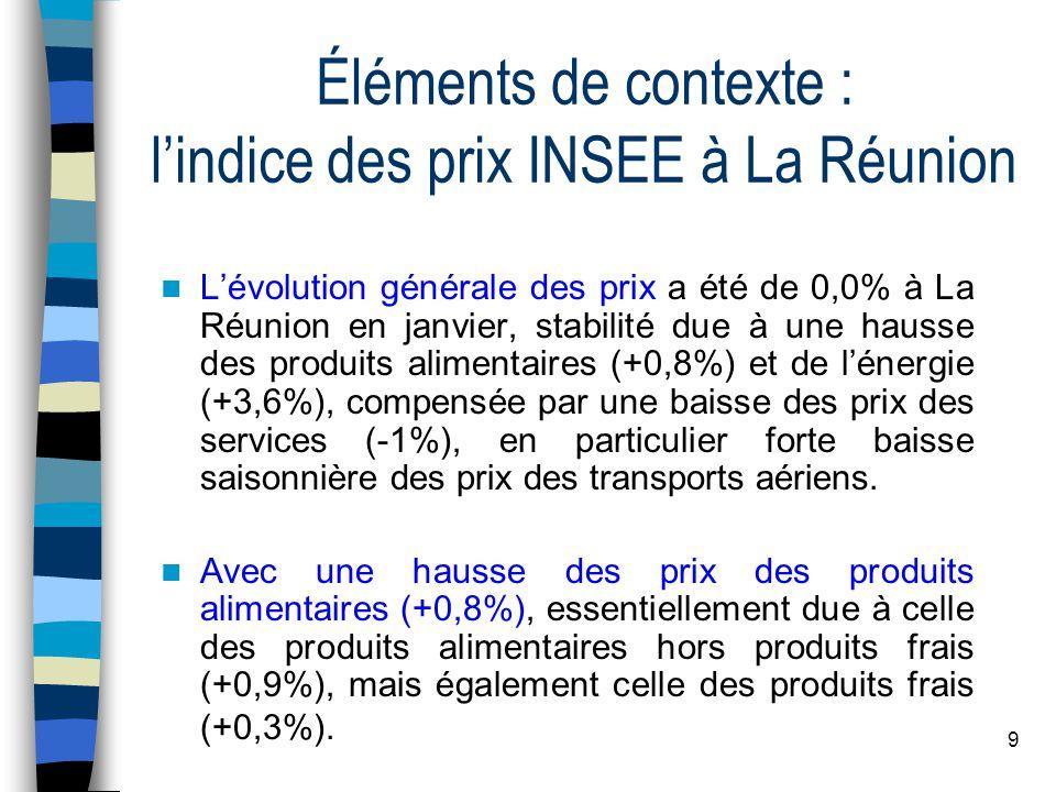 9 Éléments de contexte : l'indice des prix INSEE à La Réunion L'évolution générale des prix a été de 0,0% à La Réunion en janvier, stabilité due à une