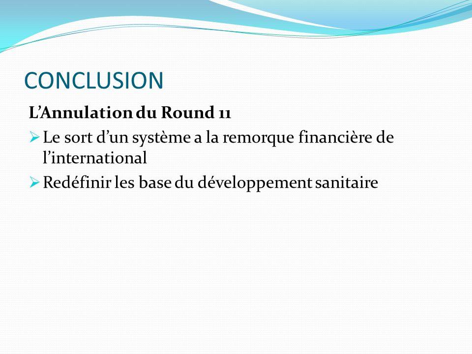 CONCLUSION L'Annulation du Round 11  Le sort d'un système a la remorque financière de l'international  Redéfinir les base du développement sanitaire