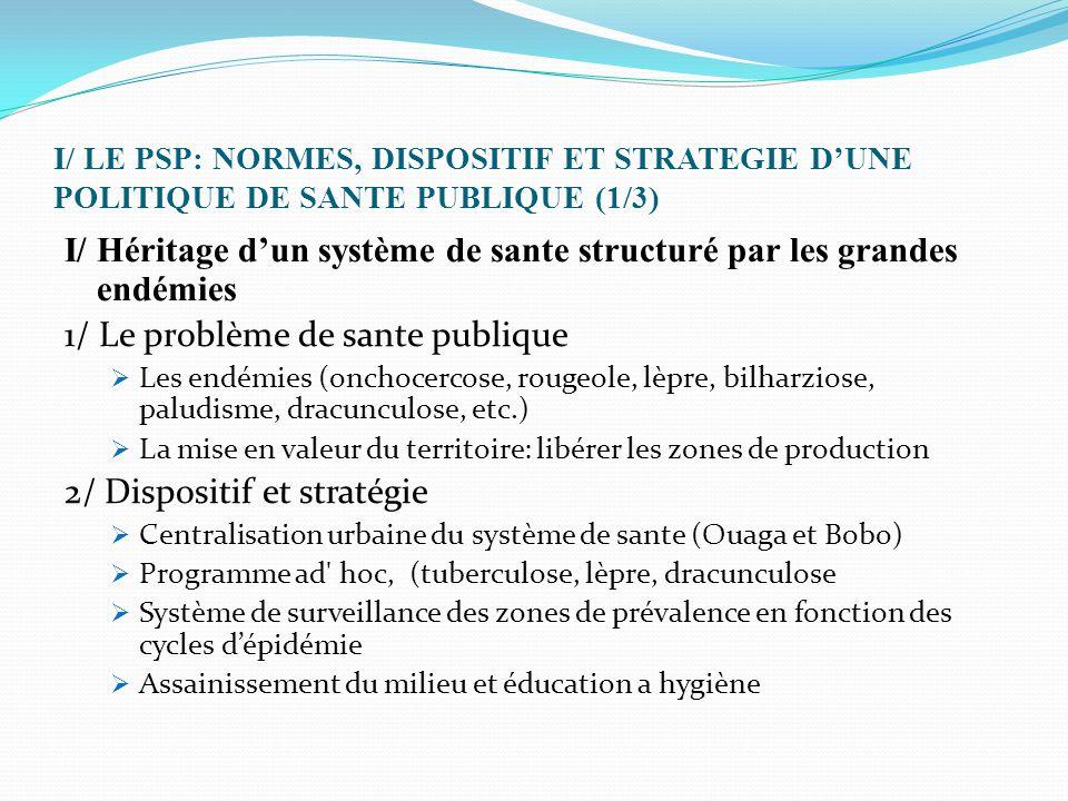 I/ LE PSP: NORMES, DISPOSITIF ET STRATEGIE D'UNE POLITIQUE DE SANTE PUBLIQUE (1/3) I/ Héritage d'un système de sante structuré par les grandes endémie