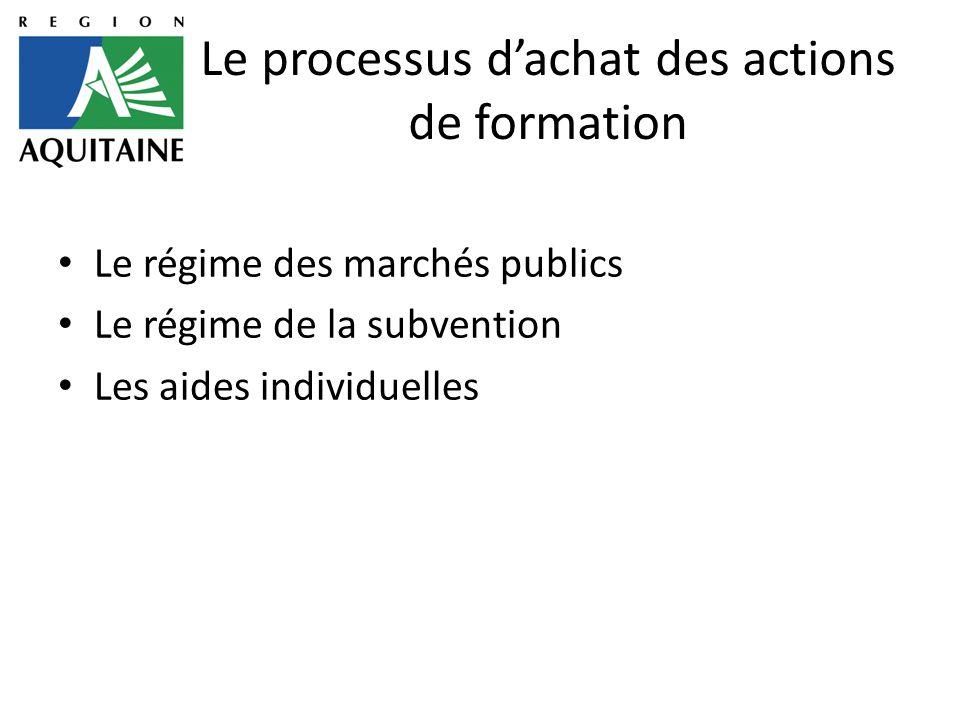 Le processus d'achat des actions de formation Le régime des marchés publics Le régime de la subvention Les aides individuelles