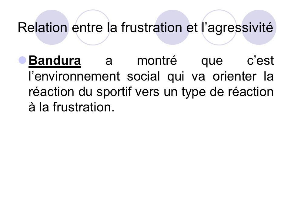 Relation entre la frustration et l'agressivité Bandura a montré que c'est l'environnement social qui va orienter la réaction du sportif vers un type de réaction à la frustration.