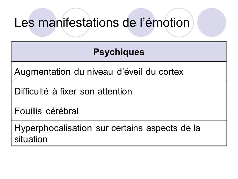 Les manifestations de l'émotion Psychiques Augmentation du niveau d'éveil du cortex Difficulté à fixer son attention Fouillis cérébral Hyperphocalisation sur certains aspects de la situation