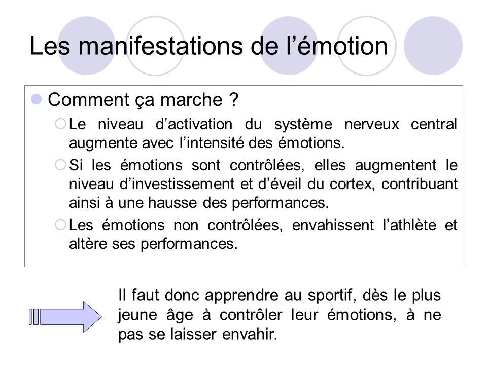 Les manifestations de l'émotion Comment ça marche ?  Le niveau d'activation du système nerveux central augmente avec l'intensité des émotions.  Si l