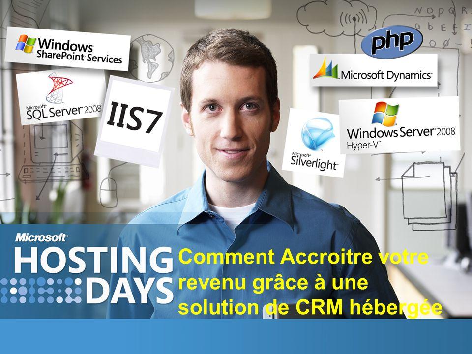 Exchange Online Standard Office Communications Online (IM & Presence) Office Live Meeting Standard SharePoint Online Standard CRM Possibles extensions de business au-delà de Microsoft Dynamics CRM