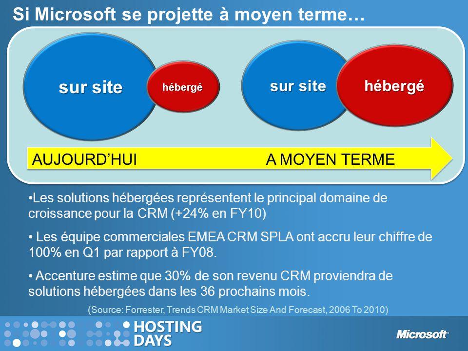 Si Microsoft se projette à moyen terme… sur site hébergé Les solutions hébergées représentent le principal domaine de croissance pour la CRM (+24% en