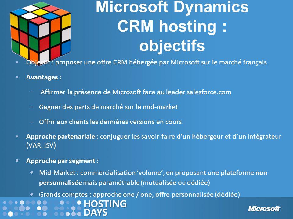 Microsoft Dynamics CRM hosting : objectifs Objectif : proposer une offre CRM hébergée par Microsoft sur le marché français Avantages : – Affirmer la p