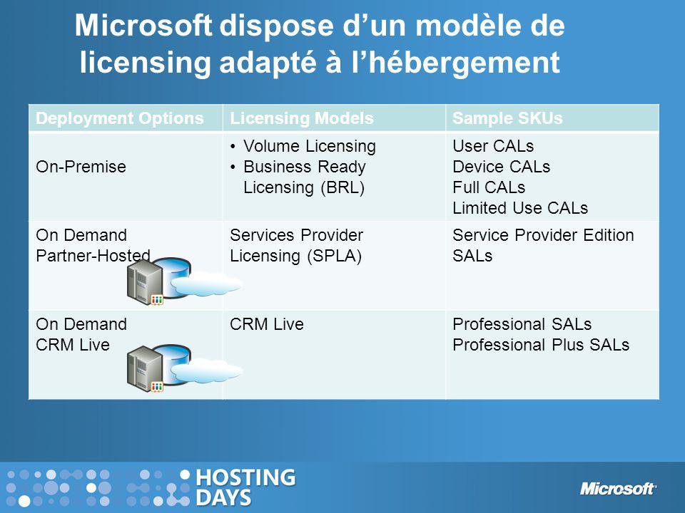 Microsoft dispose d'un modèle de licensing adapté à l'hébergement Deployment OptionsLicensing ModelsSample SKUs On-Premise Volume Licensing Business R
