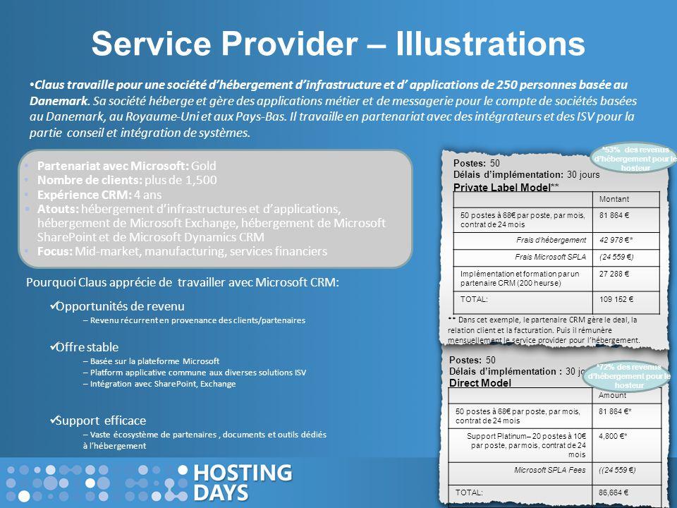 Service Provider – Illustrations Claus travaille pour une société d'hébergement d'infrastructure et d' applications de 250 personnes basée au Danemark