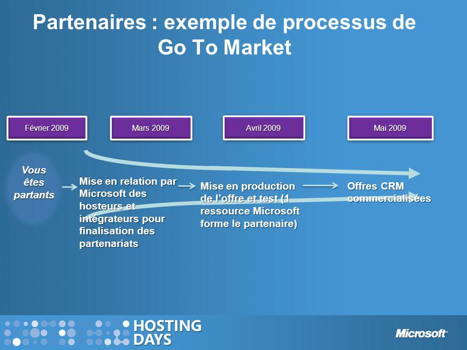 Partenaires : exemple de processus de Go To Market Vous êtes partants Mise en relation par Microsoft des hosteurs et intégrateurs pour finalisation de