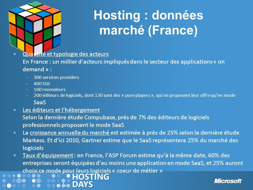 Hosting : données marché (France) Quantité et typologie des acteurs En France : un millier d'acteurs impliqués dans le secteur des applications « on d