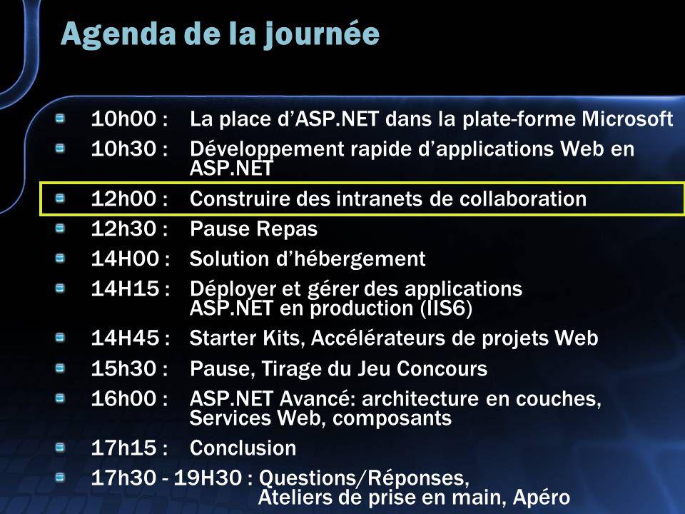 Agenda de la journée 10h00 : La place d'ASP.NET dans la plate-forme Microsoft 10h30 : Développement rapide d'applications Web en ASP.NET 12h00 : Const