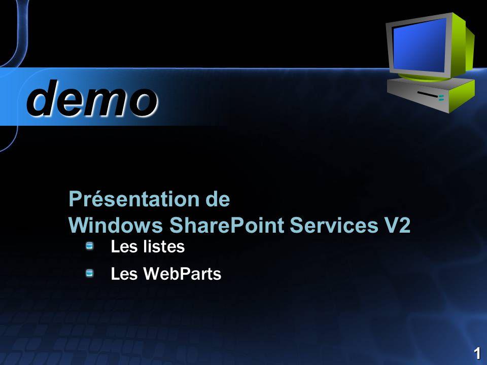 Présentation de Windows SharePoint Services V2 demo demo 1 Les listes Les WebParts