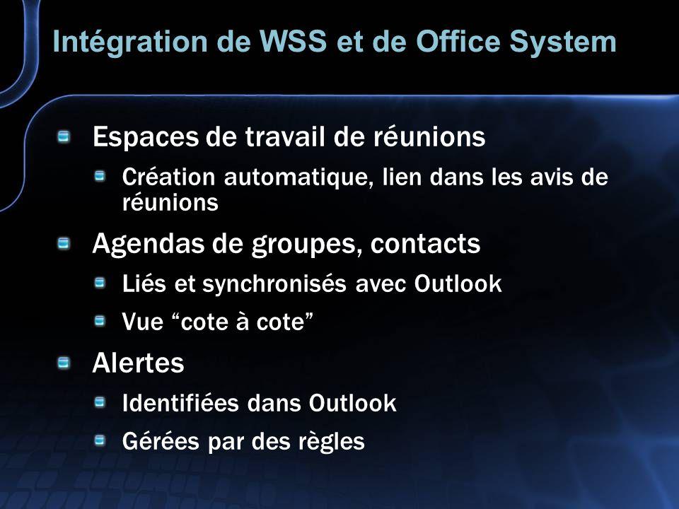 Espaces de travail de réunions Création automatique, lien dans les avis de réunions Agendas de groupes, contacts Liés et synchronisés avec Outlook Vue