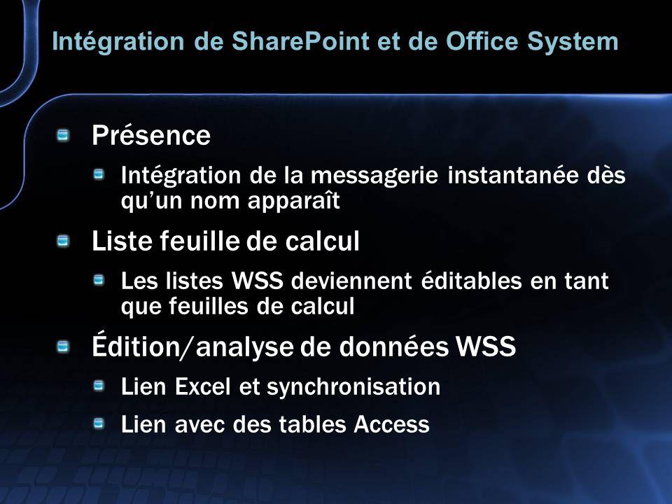 Présence Intégration de la messagerie instantanée dès qu'un nom apparaît Liste feuille de calcul Les listes WSS deviennent éditables en tant que feuil