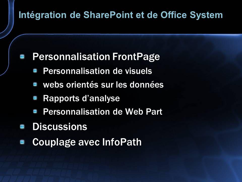 Personnalisation FrontPage Personnalisation de visuels webs orientés sur les données Rapports d'analyse Personnalisation de Web Part Discussions Coupl