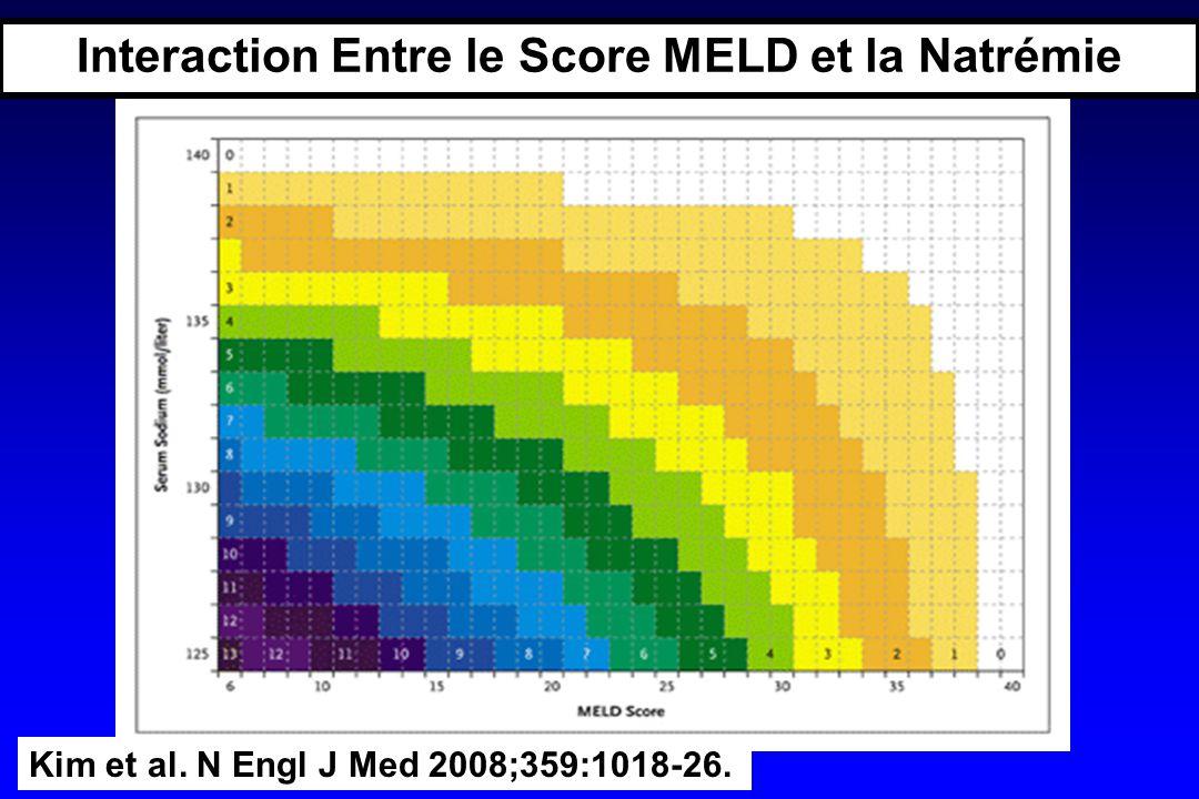 Interaction Entre le Score MELD et la Natrémie