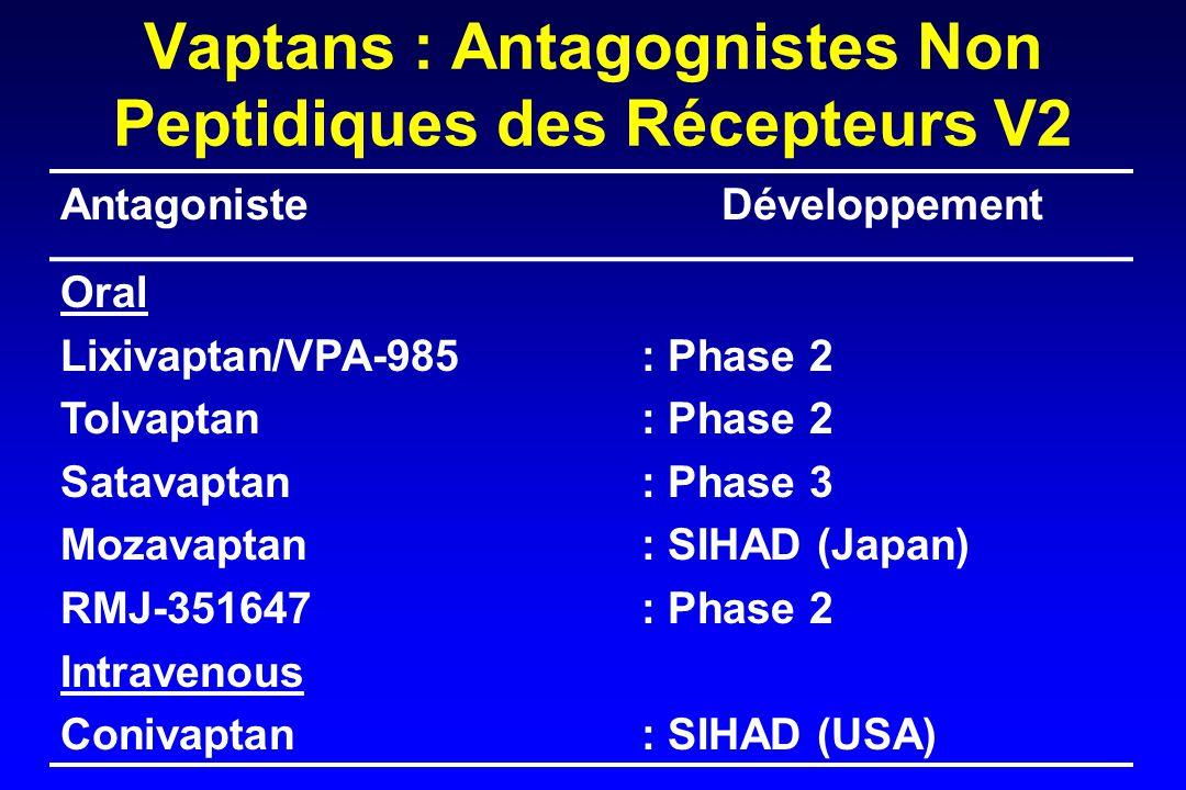 Vaptans : Antagognistes Non Peptidiques des Récepteurs V2 AntagonisteDéveloppement Oral Lixivaptan/VPA-985 Tolvaptan Satavaptan Mozavaptan RMJ-351647 Intravenous Conivaptan : Phase 2 : Phase 3 : SIHAD (Japan) : Phase 2 : SIHAD (USA)