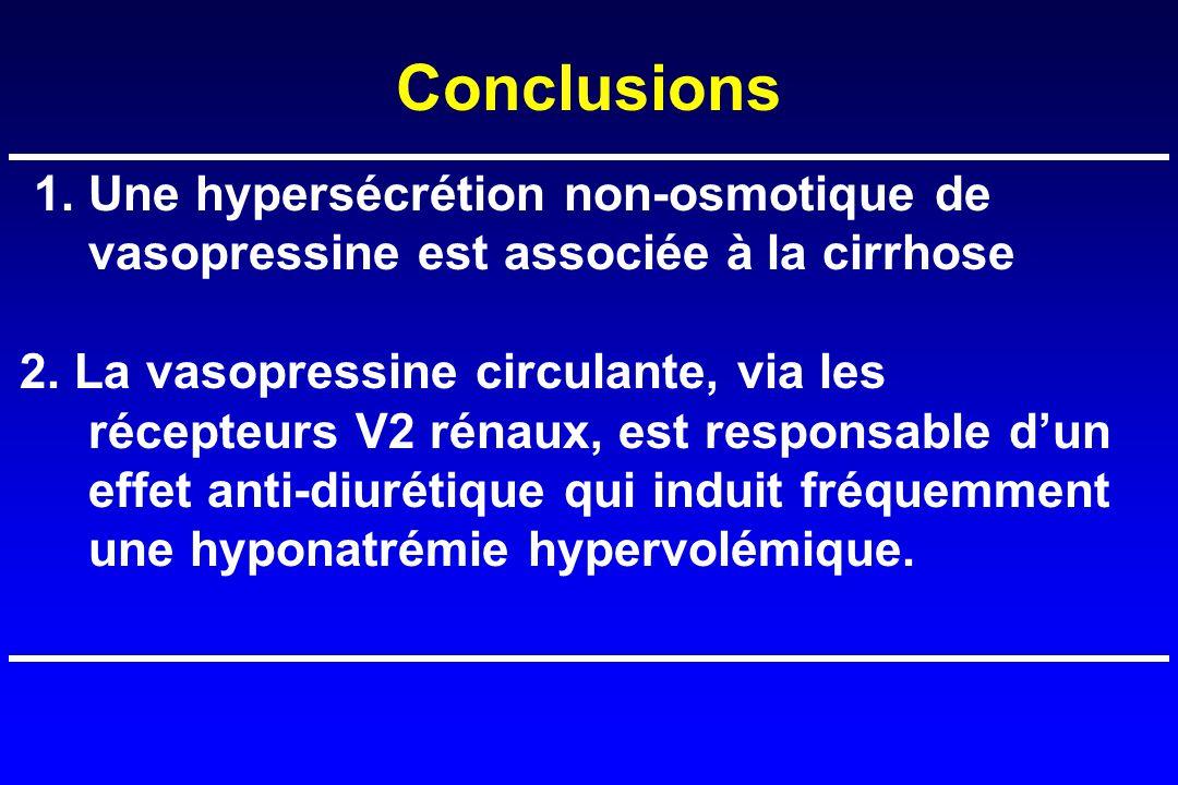 Conclusions 1.Une hypersécrétion non-osmotique de vasopressine est associée à la cirrhose 2.