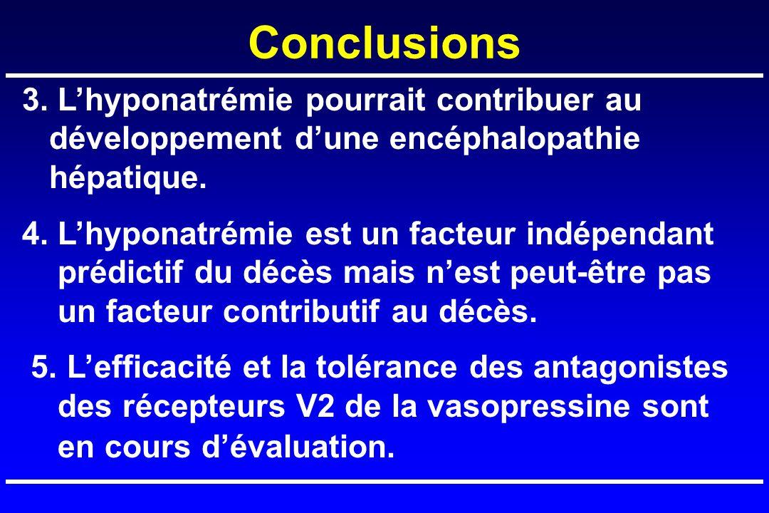 Conclusions 3.L'hyponatrémie pourrait contribuer au développement d'une encéphalopathie hépatique.