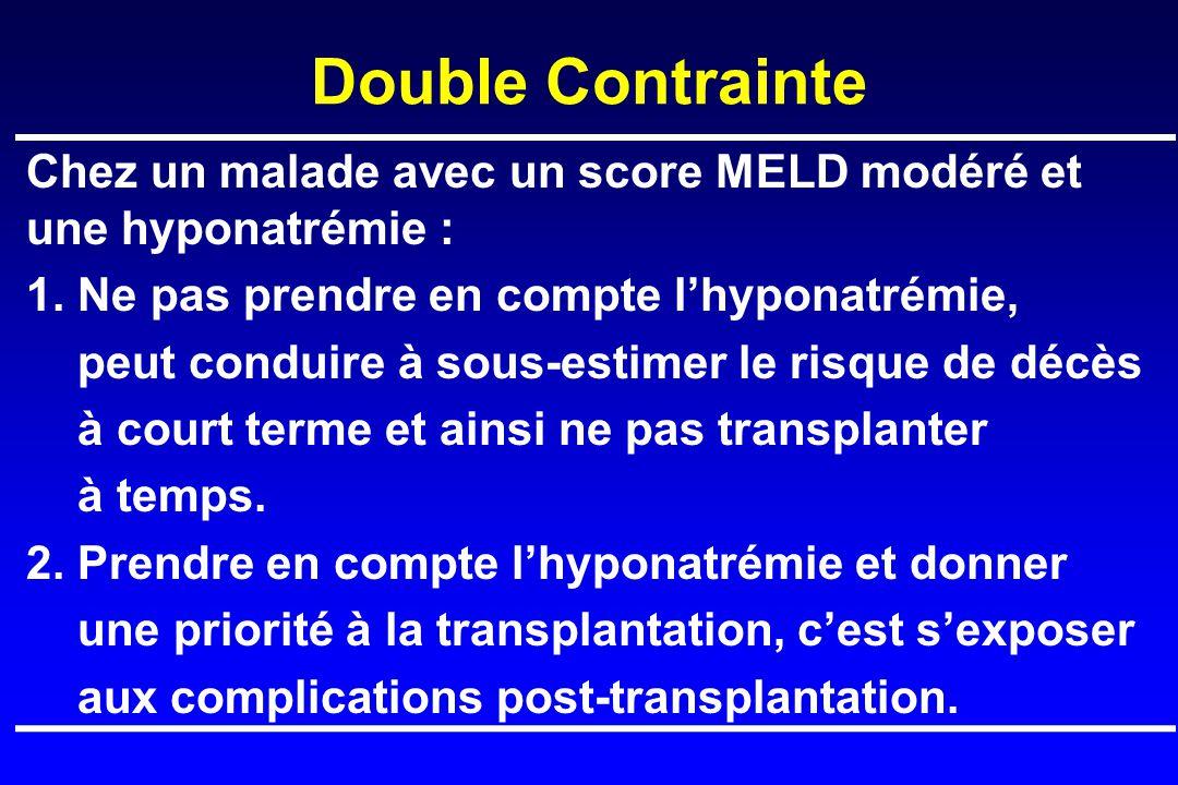Chez un malade avec un score MELD modéré et une hyponatrémie : 1.