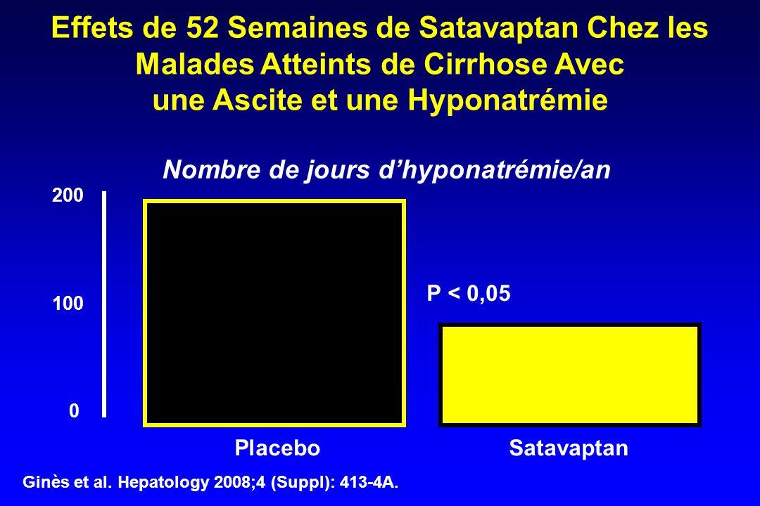 PlaceboSatavaptan 0 100 200 Effets de 52 Semaines de Satavaptan Chez les Malades Atteints de Cirrhose Avec une Ascite et une Hyponatrémie Nombre de jours d'hyponatrémie/an P < 0,05 Ginès et al.